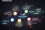【独家】菜鸟网络完成首轮超百亿融资 估值近500亿
