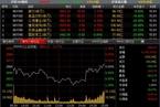 今日收盘:银行股再度护盘 沪指翻红收涨0.17%