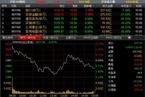 今日收盘:创业板指V型反转失败 金融股全天护盘