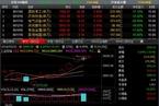 今日收盘:军工股逆势领涨 沪指失守3000点跌0.64%