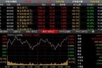 今日收盘:创业板指弱势 沪指缩量收涨0.62%