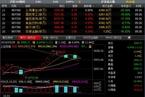 今日开盘:金融股领涨 两市小幅低开