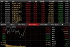 今日午盘:军工股领涨  沪指3000点附近震荡
