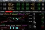 今日开盘:金融股领跌 两市小幅低开