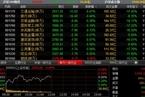 今日午盘:金融股弱势震荡 沪指3050点附近震荡