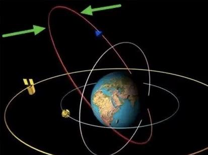 而失重飞机就是特意营造了这么一个抛物线轨道,这个小抛物线轨道,你