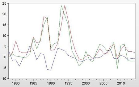 什么是潜在gdp_前三季度中国GDP增长6.2 ,为69.78万亿元人民币,约10.18万亿美元