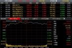 今日收盘:权重题材普涨 沪指放量上行涨1.64%