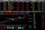 今日开盘:军工股领涨 两市小幅高开