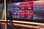 国际股市:周一亚股全线下跌