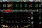 今日收盘:网络彩票指数逆势上扬 沪指低迷跌1.44%