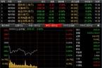 今日午盘:军工股率先翻红 沪指低迷跌0.82%
