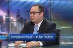 分析人士:全球主权财富基金都在投房地产