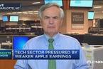 富国银行:美联储今年加息两次概率不大