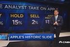 苹果光环不再 股价连跌8日