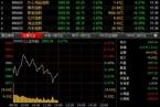 今日午盘:资源股拖累 沪指震荡走弱跌0.27%
