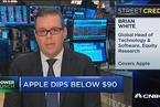 苹果股价跌破90美元 市场忧虑iPhone 7表现