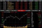 今日收盘:军工股领涨 沪指尾盘拉升收涨0.66%