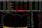 今日收盘:创业板指走强 沪指震荡上升0.64%