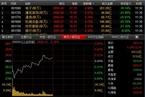 今日午盘:电子领涨 沪指弱势震荡微涨0.18%