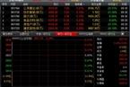 今日开盘:沪指平开 深成指上涨0.18%
