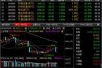 今日开盘:MSCI十动然拒 A股跳水低开