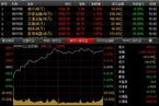 今日收盘:不惧MSCI好人卡 大盘放量反弹涨1.58%