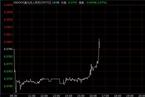 在岸人民币汇率震荡回落 贬破6.58