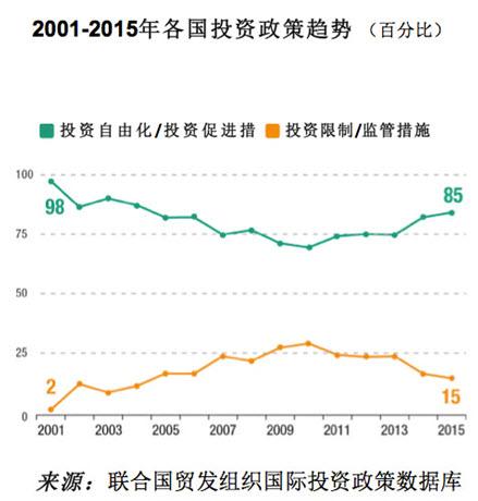 世界经济体排名_世界经济体排名