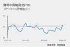 7月财新中国制造业PMI意外升至50.6
