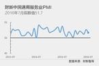 7月财新中国服务业PMI降至51.7