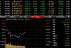今日午盘:创业板反弹 沪指震荡下跌0.19%