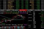 今日开盘:深市微幅高开 沪指下跌0.12%