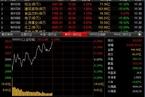 今日午盘:石墨烯概念股大涨 沪指震荡上涨0.29%