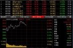 今日午盘:银行地产领涨 沪指震荡回升涨0.24%
