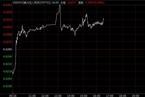在岸人民币汇率震荡贬值