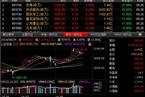 今日开盘:两市平开 沪指微涨0.07%