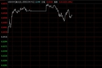 内外人民币汇率延续贬值走势