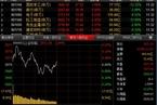 今日午盘:军工股重回领涨 沪指冲高回落涨0.04%