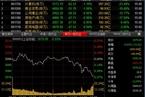今日收盘:A股冷H股热 沪指震荡下跌0.55%