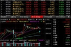 今日开盘:两市双双高开 沪指上涨0.10%