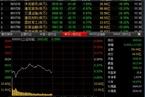 今日午盘:节前资金面偏紧 沪指缩量震荡跌0.59%