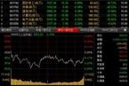 今日收盘:军工股领跌 大盘弱势震荡跌0.10%