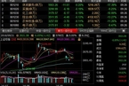 今日开盘:两市平开 沪指微跌0.05%