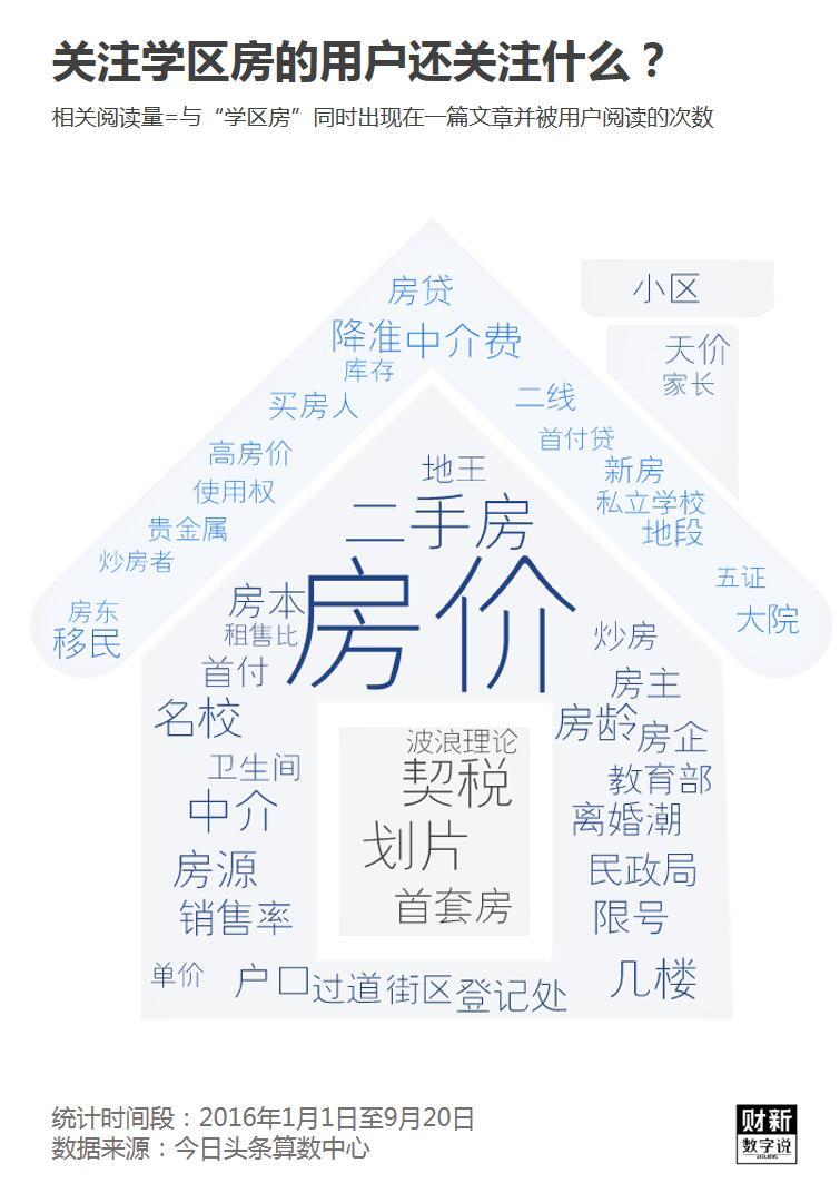 <a href=http://datanews.caixin.com/2016-09-22/100990933.html title='大数据揭示谁最关注学区房:年轻爹妈和南京人' rel='nofollow'><img src='http://www.caixin.com/favicon.ico'></a>