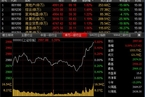 今日收盘:地产股全天领涨 沪指尾盘大幅拉升
