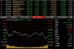 今日收盘:节前资金谨慎 沪指弱势震荡跌0.34%
