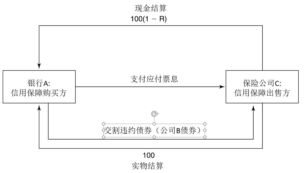 电路 电路图 电子 设计 素材 原理图 1032_586