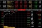 今日午盘:军工股领涨 沪指震荡回升涨0.37%