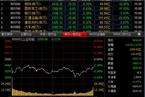 今日收盘:地产股尾盘上扬 大盘缩量回调跌0.22%